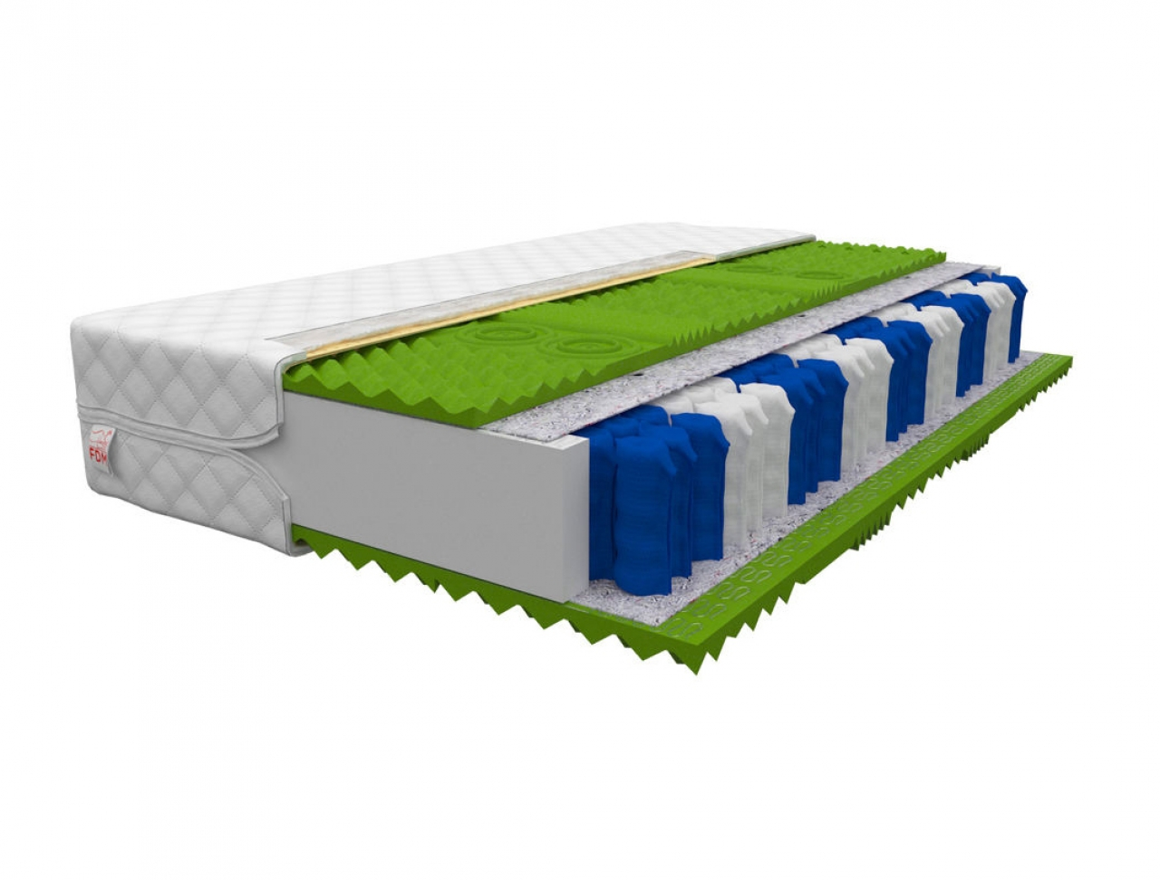 Costa Max táskarugós matrac