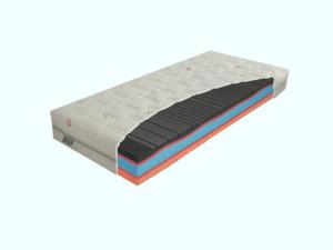 Swiss Ergoflex Hideghab matrac 35