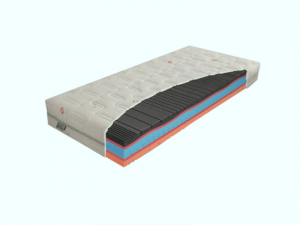 Swiss Ergoflex Hideghab matrac